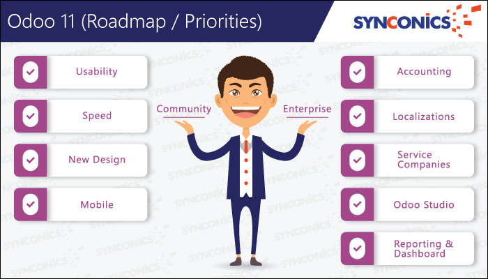 Features Of Odoo Version 11 Synconics Technologies Pvt Ltd