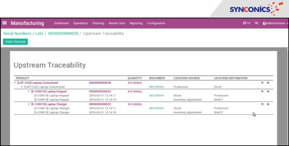 Reporting in Odoo ERP v10 MRP | | Synconics Technologies Pvt