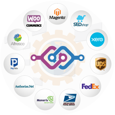 ODOO ERP CONSULTNG / IMPLEMENTATION SERVICES | Synconics