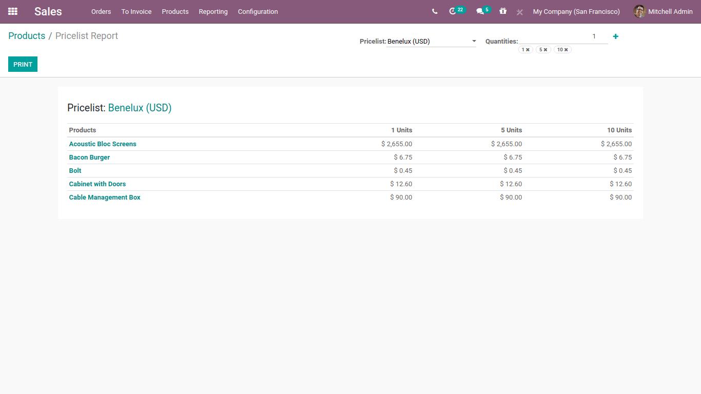 generate pricelist 2 -min