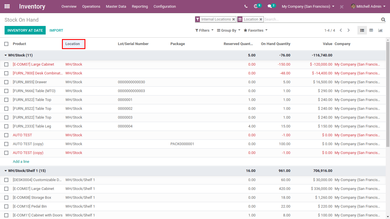 odoo 13 inventory report by location-min